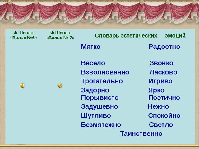 Ф.Шопен «Вальс №6»Ф.Шопен «Вальс № 7» Словарь эстетических эмоций Мягко Р...