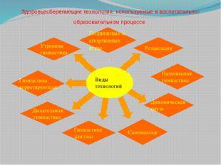 Здоровьесберегающие технологии, используемые в воспитательно-образовательном