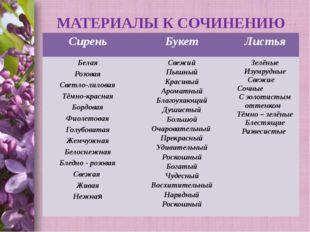 МАТЕРИАЛЫ К СОЧИНЕНИЮ Спицына Т.В. Сирень Букет Листья Белая Розовая Светло-л