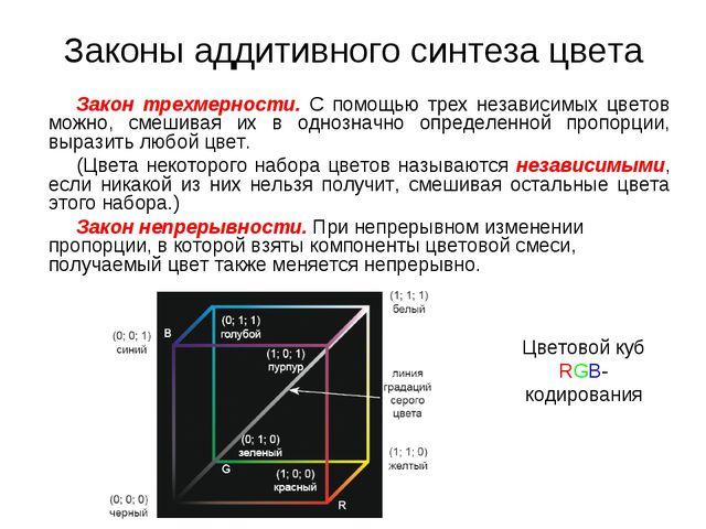 Законы аддитивного синтеза цвета Закон трехмерности. С помощью трех независим...