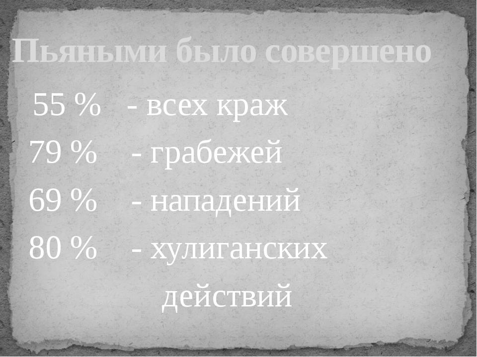 55 % - всех краж 79 % - грабежей 69 % - нападений 80 % - хулиганских действи...