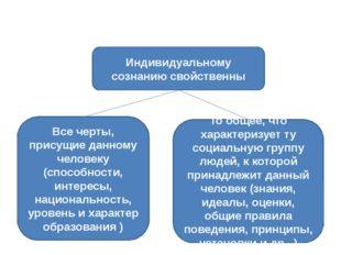 Индивидуальному сознанию свойственны Все черты, присущие данному человеку (с