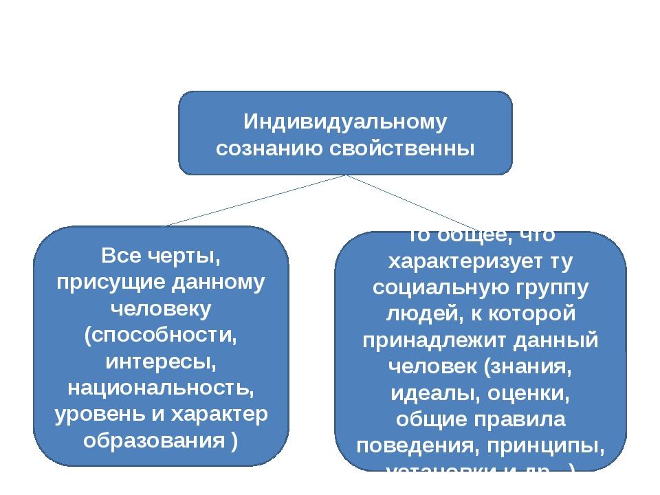 Индивидуальному сознанию свойственны Все черты, присущие данному человеку (с...
