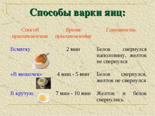 Способы варки яиц: Способ приготовленияВремя приготовленияГотовность Всмятк