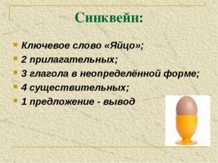 Синквейн: Ключевое слово «Яйцо»; 2 прилагательных; 3 глагола в неопределённой