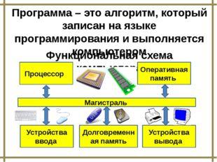 Программа – это алгоритм, который записан на языке программирования и выполня