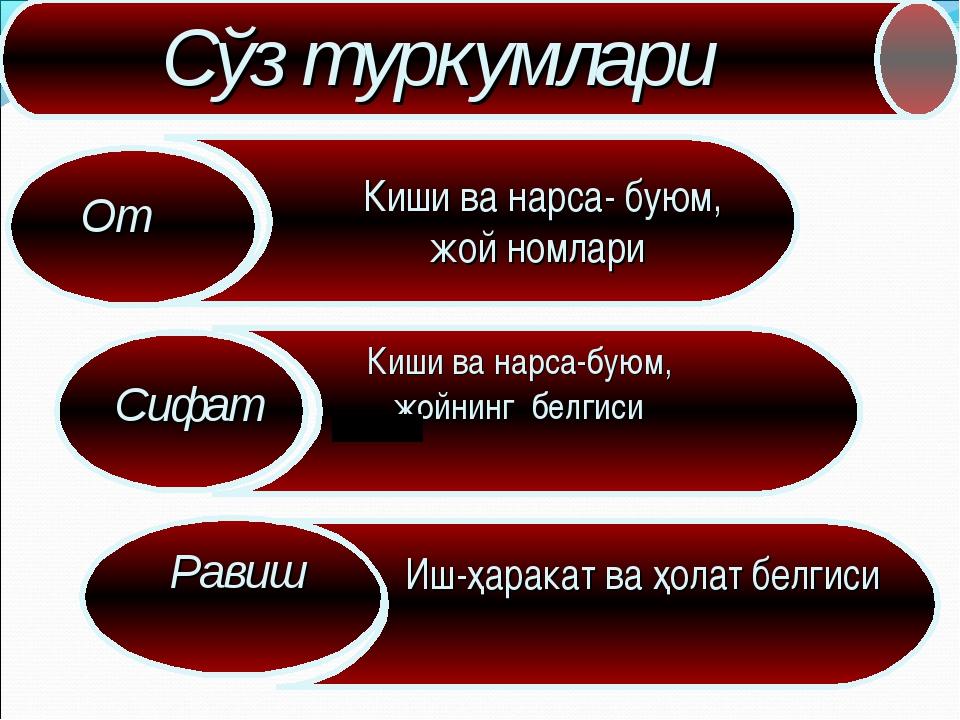 Сўз туркумлари
