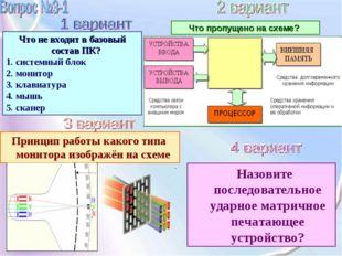 Что не входит в базовый состав ПК? 1. системный блок 2. монитор 3. клавиатура
