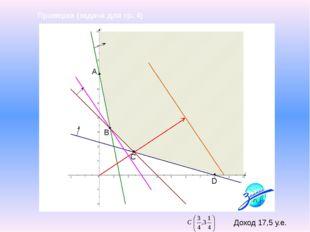 A B C D Проверка (задача для гр. 4) Доход 17,5 у.е.