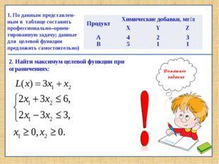 Домашнее задание 1. По данным представлен- ным в таблице составить профессио