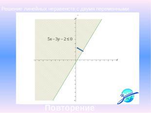 Повторение Решение линейных неравенств с двумя переменными