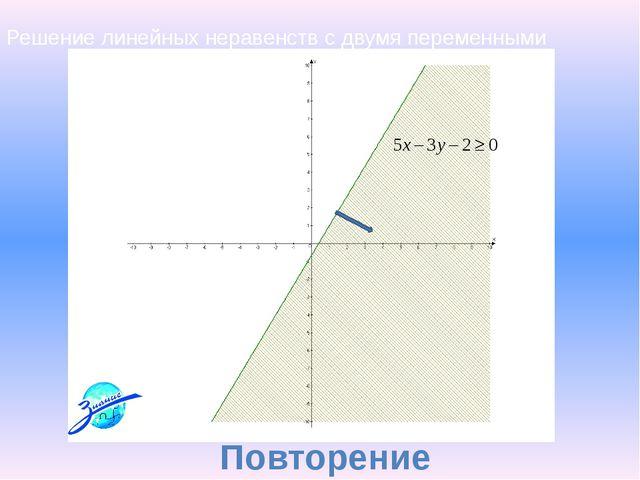 Решение линейных неравенств с двумя переменными Повторение