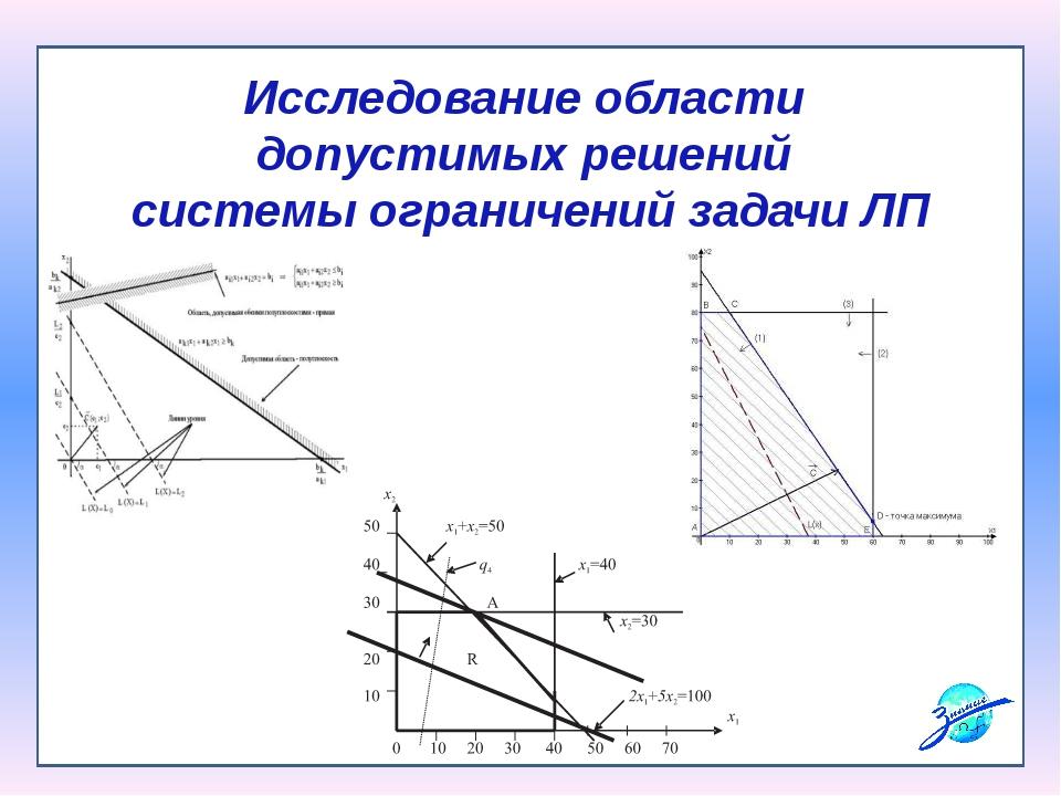 Исследование области допустимых решений системы ограничений задачи ЛП