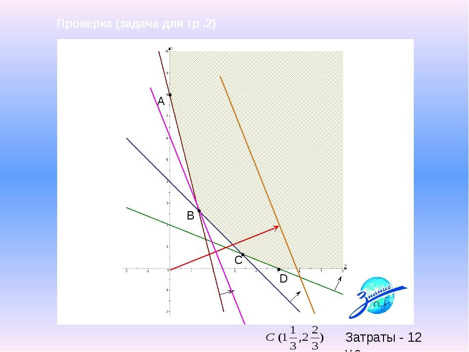 A B C D Проверка (задача для гр .2) Затраты - 12 у.е.