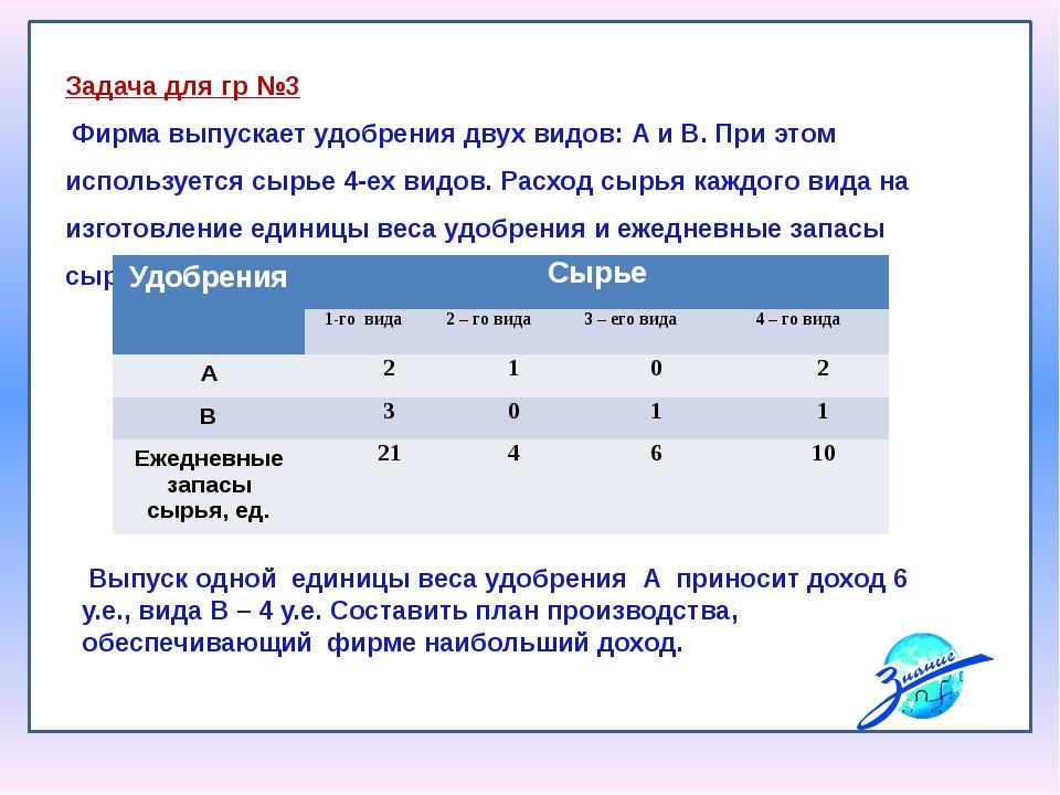 Выпуск одной единицы веса удобрения А приносит доход 6 у.е., вида В – 4 у.е....