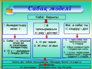 1992 жылы – Қазақстан Республикасының рәміздерін қабылдаған ҚАЗАҚСТАН РЕСПУБЛ