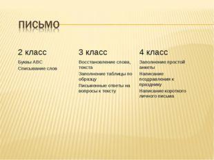 2 класс3 класс4 класс Буквы АВС Списывание словВосстановление слова, текст