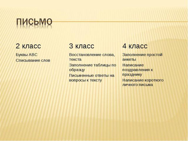 2 класс3 класс4 класс Буквы АВС Списывание словВосстановление слова, текст...