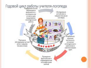 Годовой цикл работы учителя-логопеда