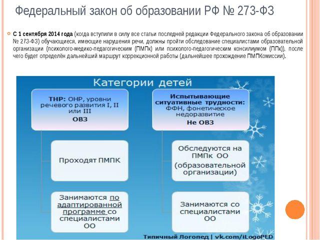 Федеральный закон об образовании РФ № 273-ФЗ С 1 сентября 2014 года (когда вс...