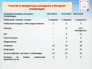 Участие в предметных конкурсах и Интернет олимпиадах Название конкурса, интер