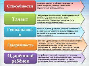 индивидуальные особенности личности, помогающие ей успешно заниматься определ