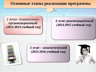 Основные этапы реализации программы