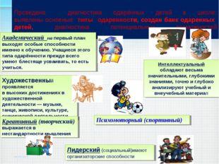 Проведена диагностика одарённых детей в школе: выявлены основные типы одарен