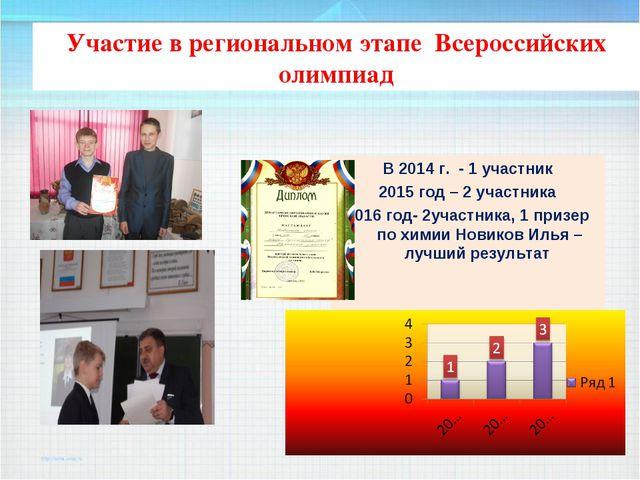 Участие в региональном этапе Всероссийских олимпиад В 2014 г. - 1 участник 20...