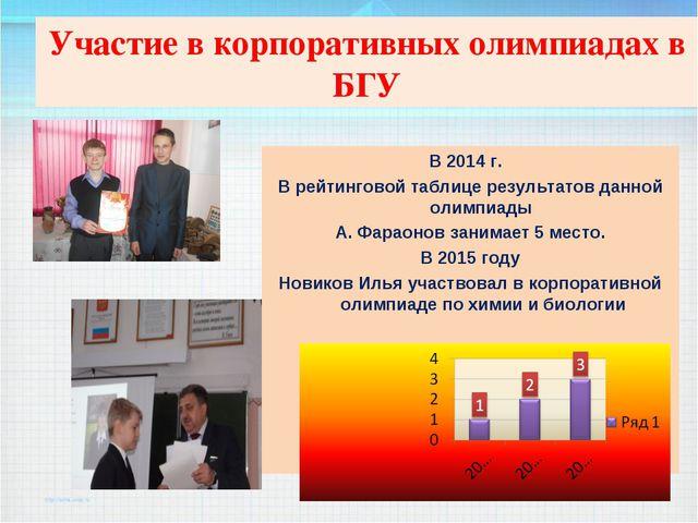 Участие в корпоративных олимпиадах в БГУ В 2014 г. В рейтинговой таблице резу...