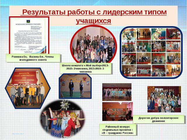 Результаты работы с лидерским типом учащихся Рожкова Ек, Васина Ол.. Члены м...