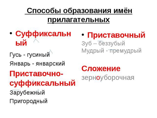 Способы образования имён прилагательных Суффиксальный Гусь - гусиный Январь...