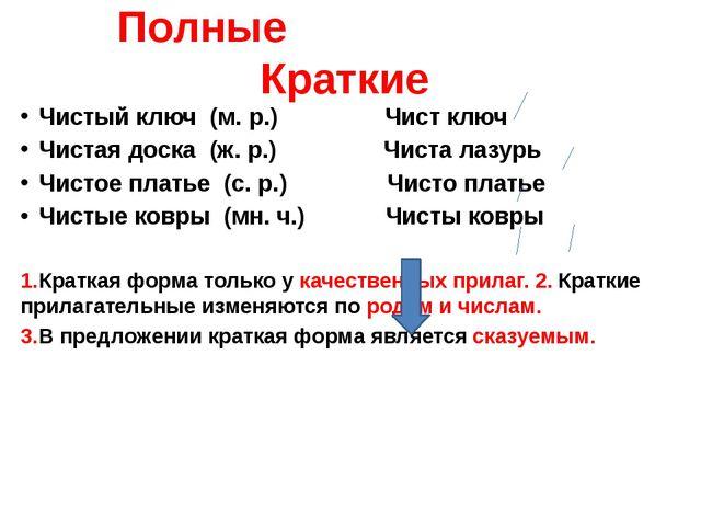 Полные Краткие Чистый ключ (м. р.) Чист ключ Чистая доска (ж. р.) Чиста лазур...