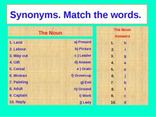 Synonyms. Match the words. The Noun 1. Land 2. Labour 3. Way out 4. Gift 5. C