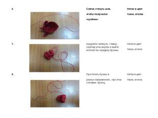 6. Слегка стянуть шов, чтобы получился «кулёчек» Нитки в цвет ткани, иголка 7