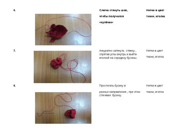 6. Слегка стянуть шов, чтобы получился «кулёчек» Нитки в цвет ткани, иголка 7...
