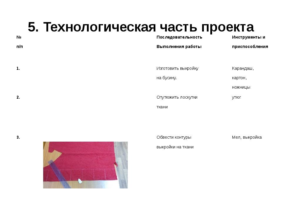 5. Технологическая часть проекта № п/п Последовательность Выполнения работы И...