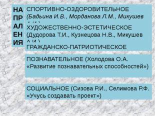 НАПРАЛЕНИЯ СПОРТИВНО-ОЗДОРОВИТЕЛЬНОЕ (Бадьина И.В., Морданова Л.М., Микушев А