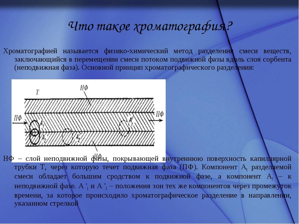 Что такое хроматография? Хроматографией называется физико-химический метод ра...