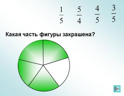http://5klass.net/datas/matematika/Doli-i-drobi-5-klass/0013-013-Kakaja-chast-figury-zakrashena.jpg