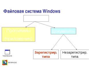 Файловая система Windows Файлы Программы (приложения) Документы Зарегистрир.т
