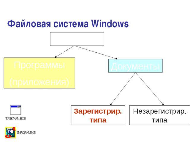 Файловая система Windows Файлы Программы (приложения) Документы Зарегистрир.т...