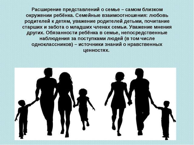 Расширение представлений о семье – самом близком окружении ребёнка. Семейные...