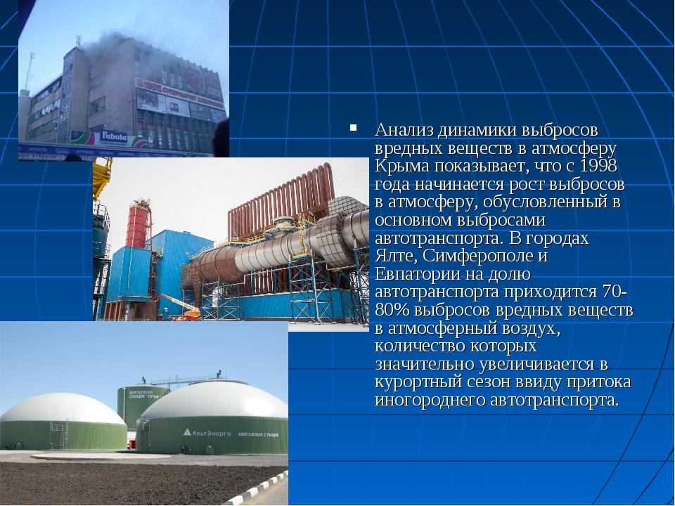 Анализ динамики выбросов вредных веществ в атмосферу Крыма показывает, что с...