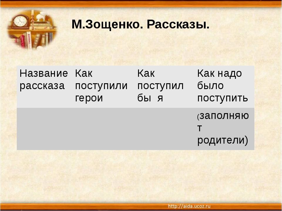 М.Зощенко. Рассказы. Название рассказа Какпоступили герои Как поступил бы я...
