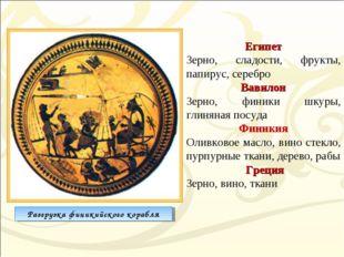 Египет Зерно, сладости, фрукты, папирус, серебро Вавилон Зерно, финики шкуры,