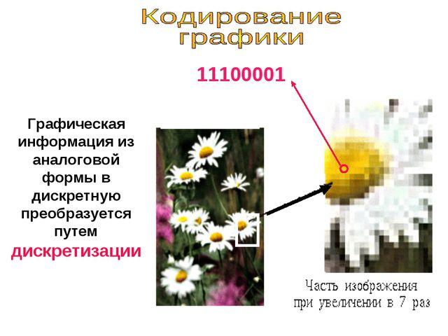 Графическая информация из аналоговой формы в дискретную преобразуется путем д...