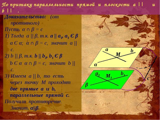 Доказательство: (от противного) Пусть α ∩ β = с Тогда а || β, т.к. a || a1,...