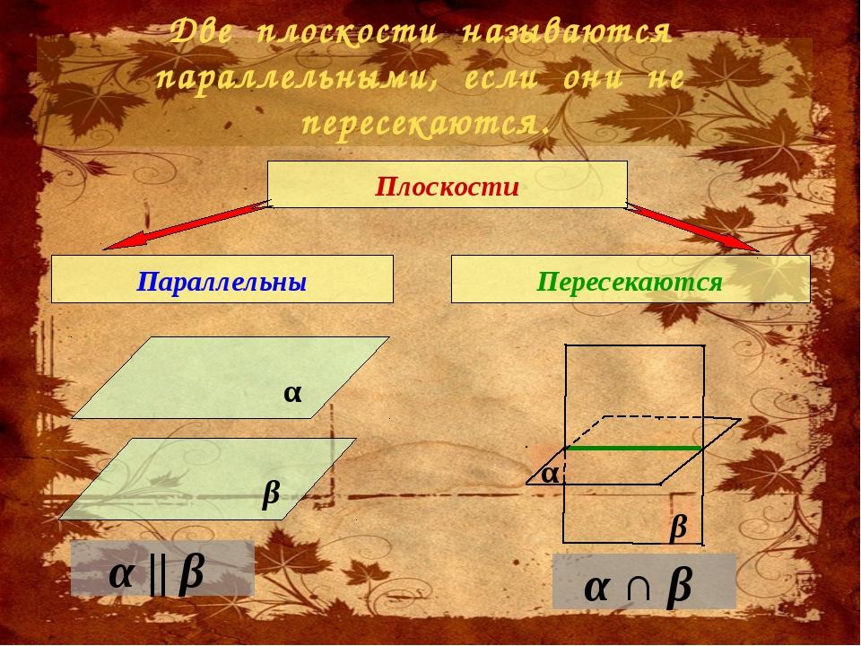 Две плоскости называются параллельными, если они не пересекаются. α β Плоскос...