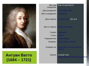 Антуан Ватто (1684 – 1721) Имя при рождении: Жан Антуан Ватто Дата рождения: